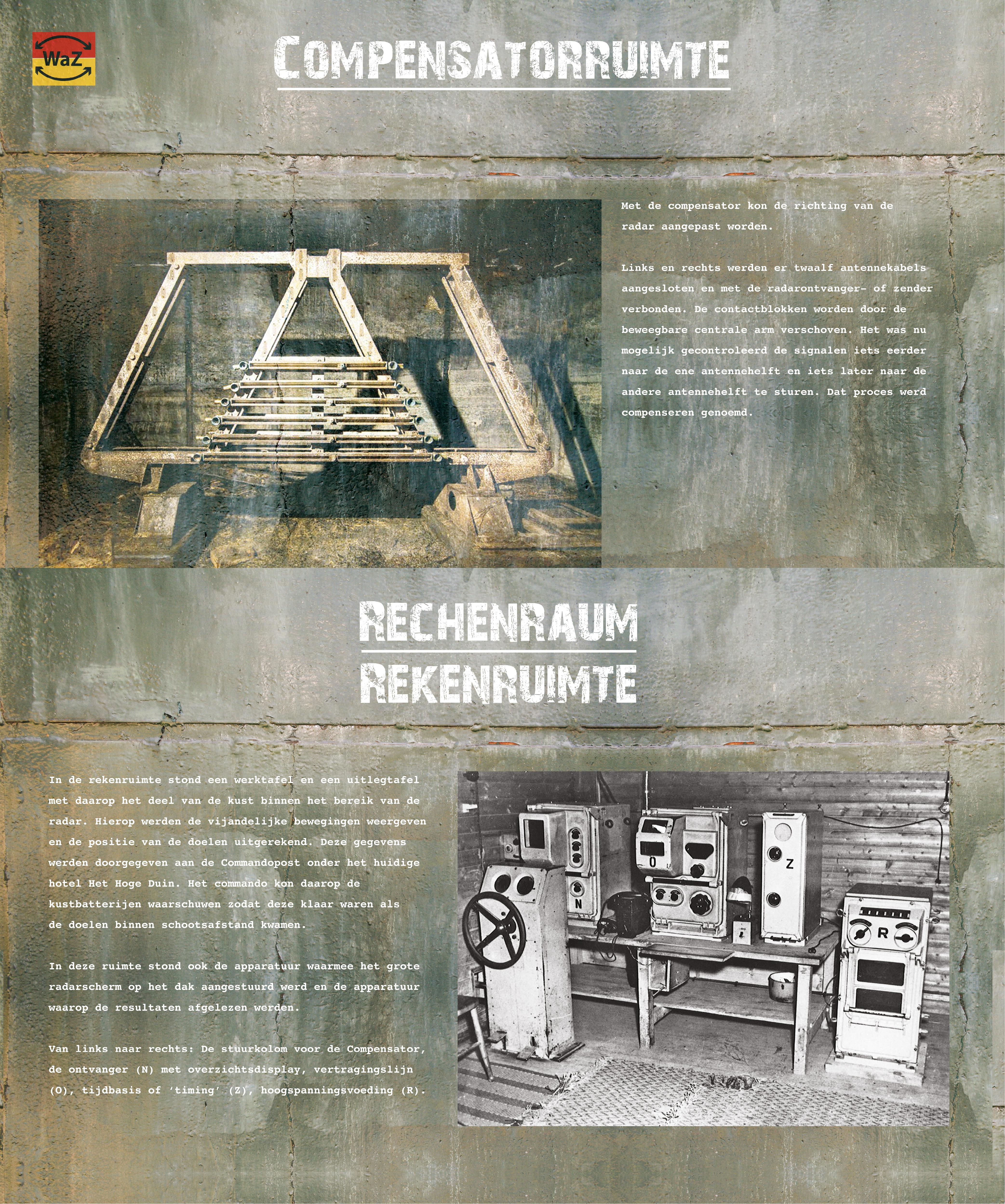borden-bunkerwaz-70x84cm-lunettenlinie10